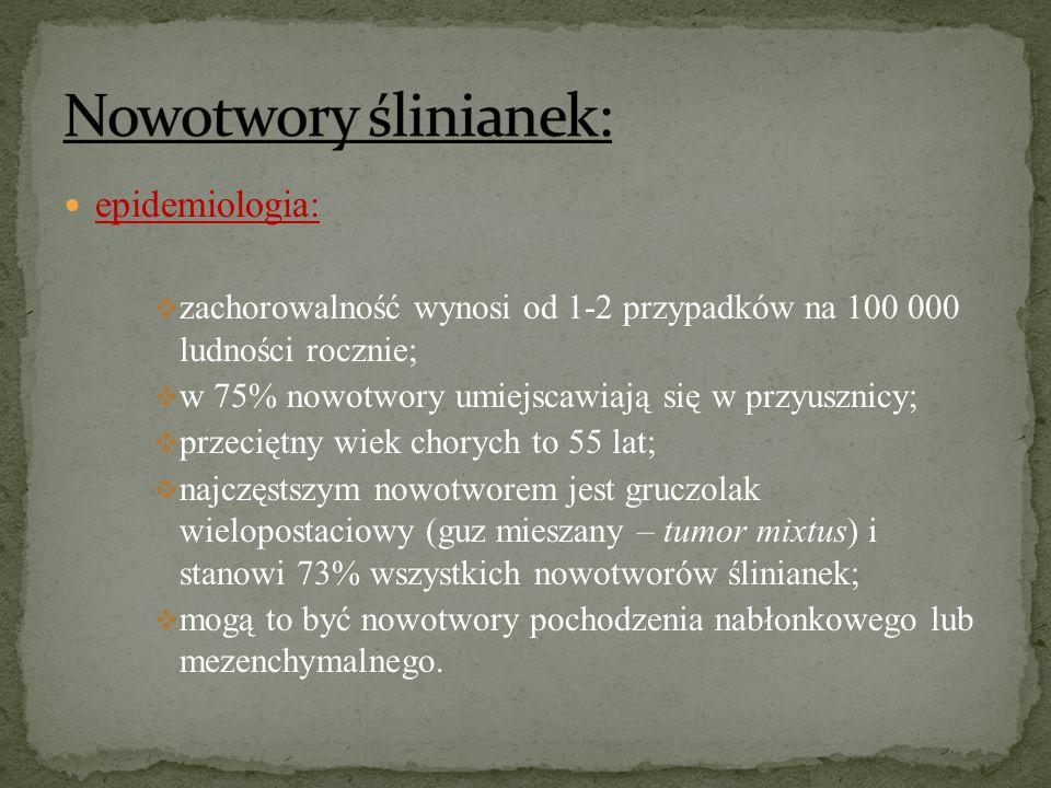 Nowotwory ślinianek: epidemiologia: