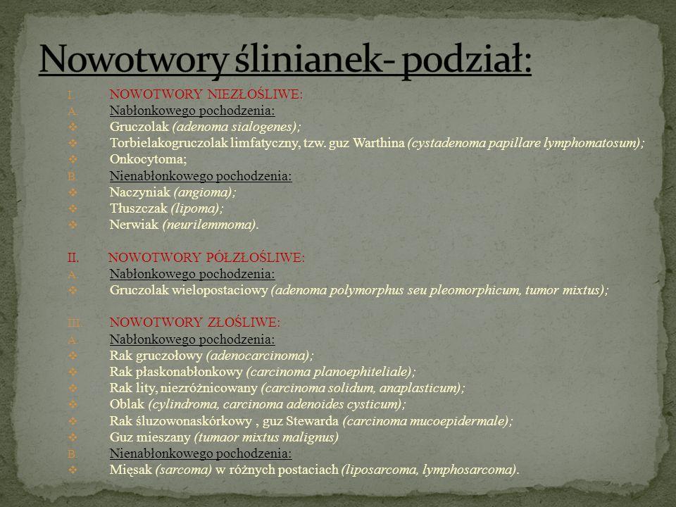 Nowotwory ślinianek- podział: