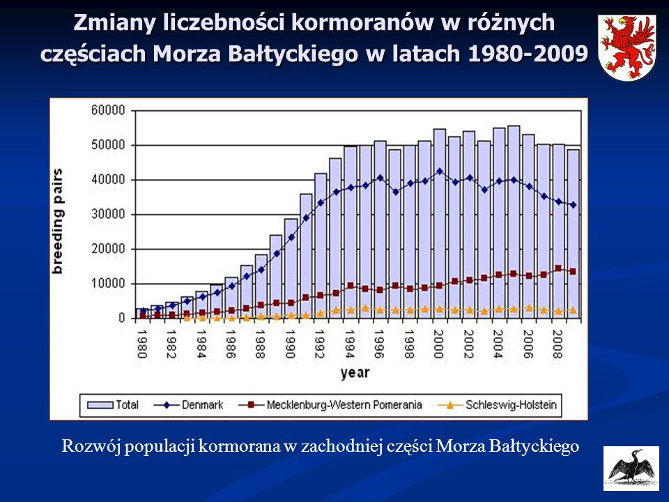 Zmiany liczebności kormoranów w różnych częściach Morza Bałtyckiego w latach 1980-2009