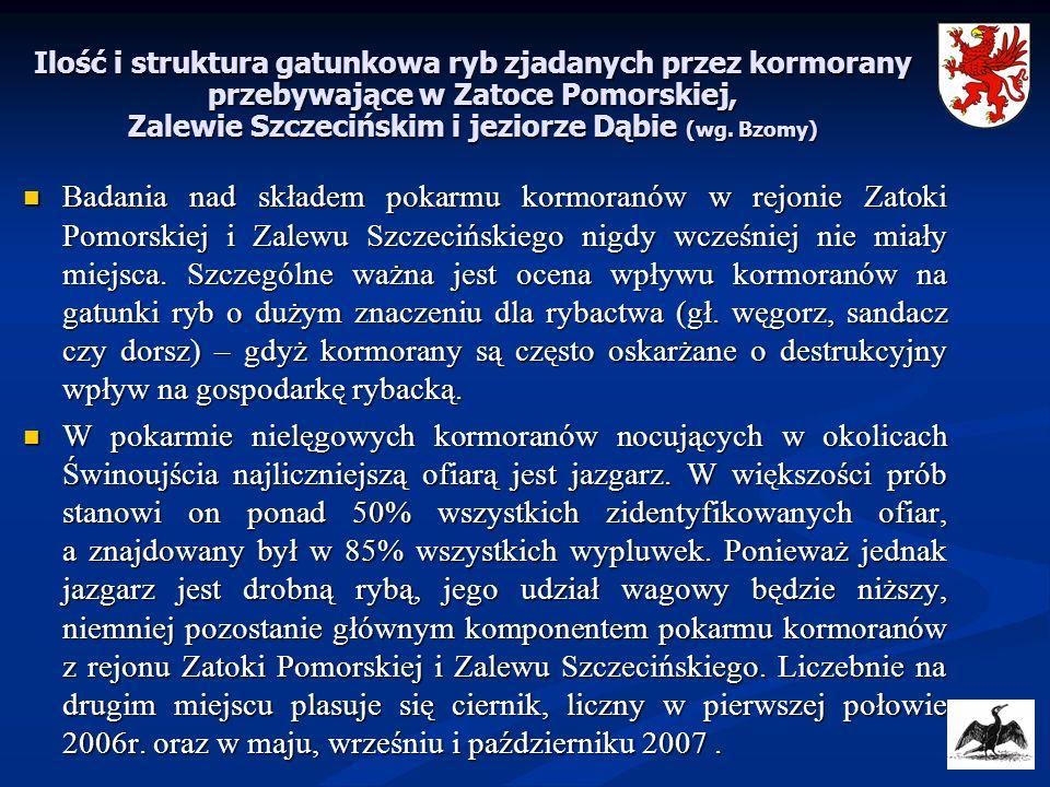 Ilość i struktura gatunkowa ryb zjadanych przez kormorany przebywające w Zatoce Pomorskiej, Zalewie Szczecińskim i jeziorze Dąbie (wg. Bzomy)