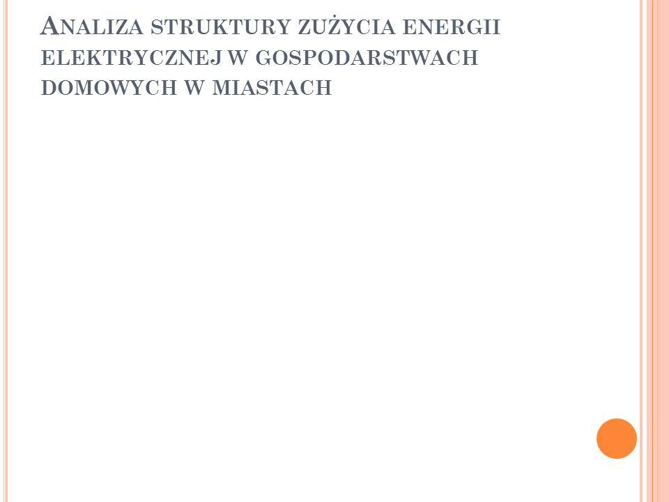 Analiza struktury zużycia energii elektrycznej w gospodarstwach domowych w miastach