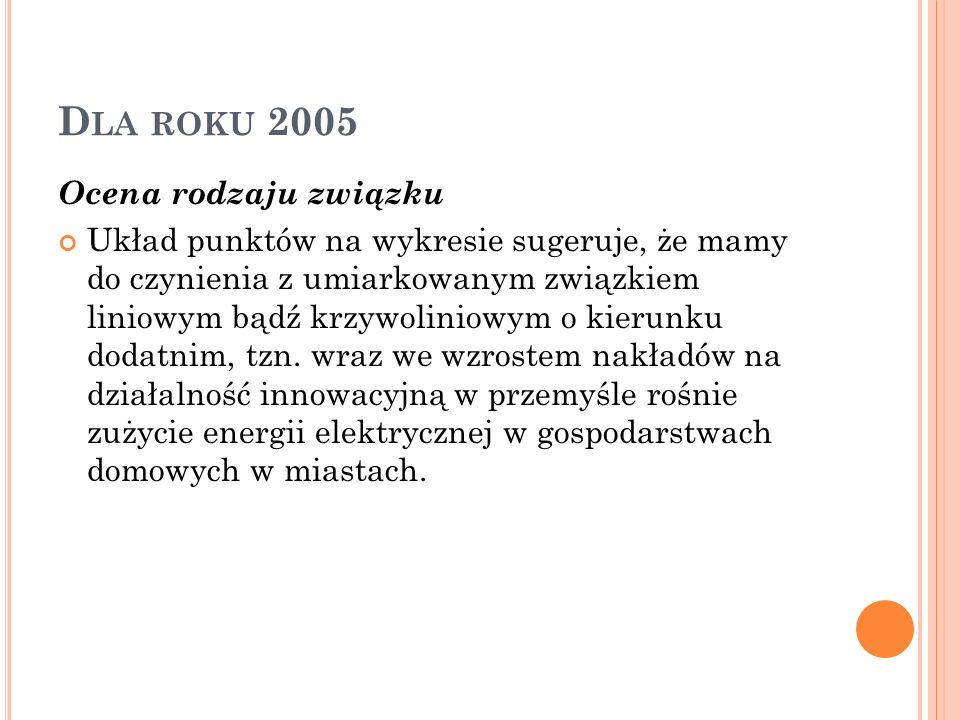 Dla roku 2005 Ocena rodzaju związku