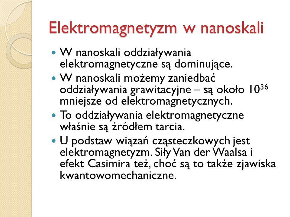 Elektromagnetyzm w nanoskali