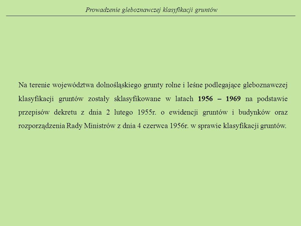 Prowadzenie gleboznawczej klasyfikacji gruntów
