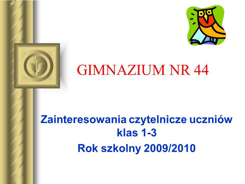 Zainteresowania czytelnicze uczniów klas 1-3 Rok szkolny 2009/2010
