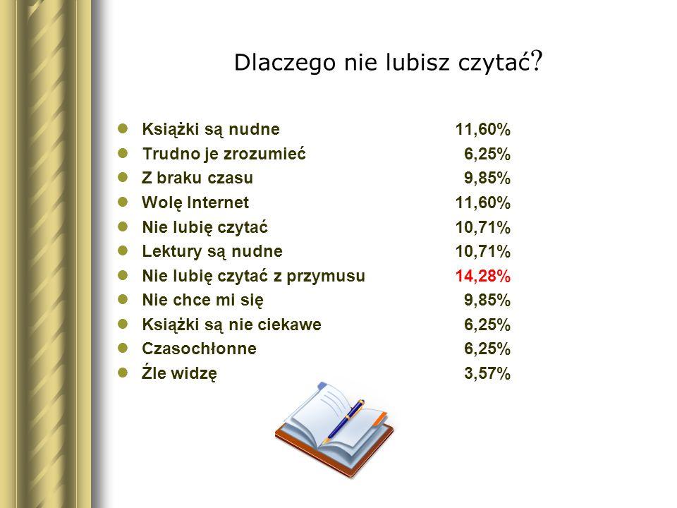 Dlaczego nie lubisz czytać