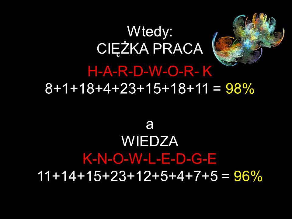Wtedy: CIĘŻKA PRACA. H-A-R-D-W-O-R- K. 8+1+18+4+23+15+18+11 = 98% a. WIEDZA. K-N-O-W-L-E-D-G-E.
