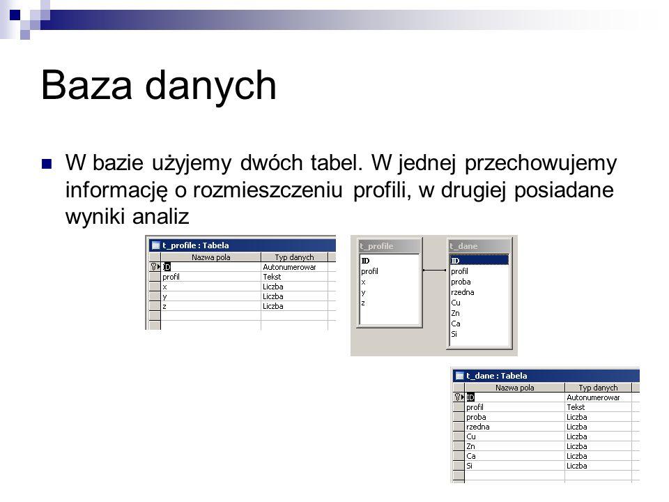 Baza danychW bazie użyjemy dwóch tabel.