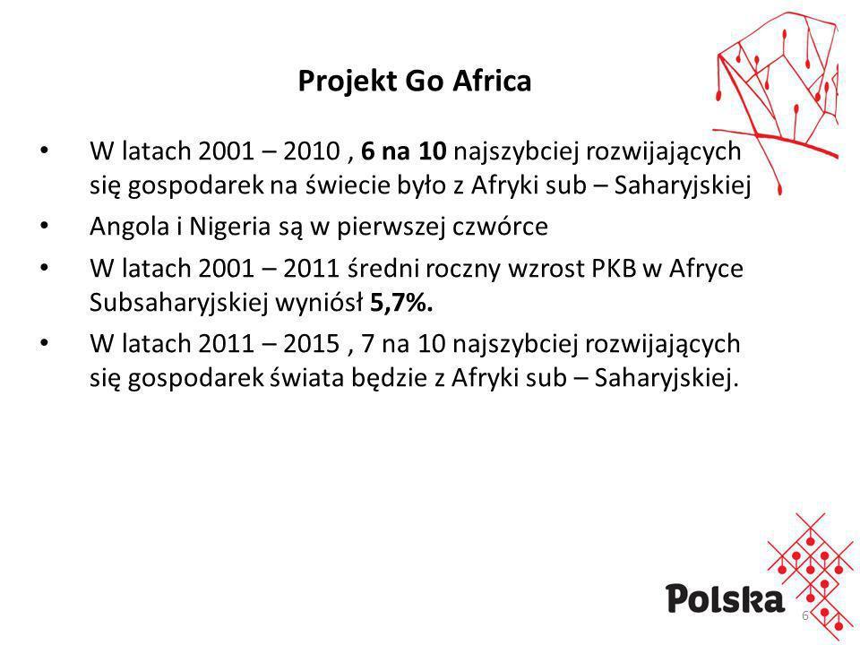 Projekt Go AfricaW latach 2001 – 2010 , 6 na 10 najszybciej rozwijających się gospodarek na świecie było z Afryki sub – Saharyjskiej.