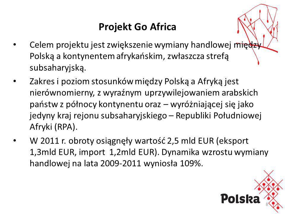 Projekt Go AfricaCelem projektu jest zwiększenie wymiany handlowej między Polską a kontynentem afrykańskim, zwłaszcza strefą subsaharyjską.