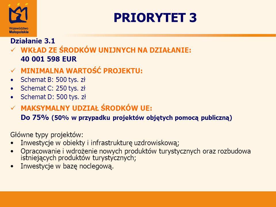 PRIORYTET 3 Działanie 3.1 WKŁAD ZE ŚRODKÓW UNIJNYCH NA DZIAŁANIE: