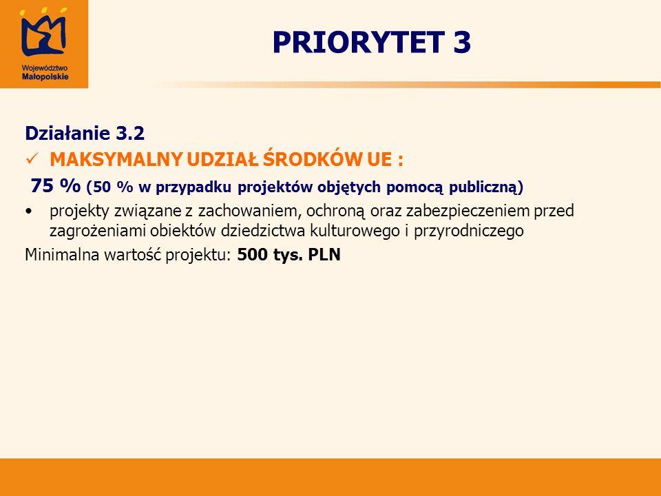 PRIORYTET 3 Działanie 3.2 MAKSYMALNY UDZIAŁ ŚRODKÓW UE :