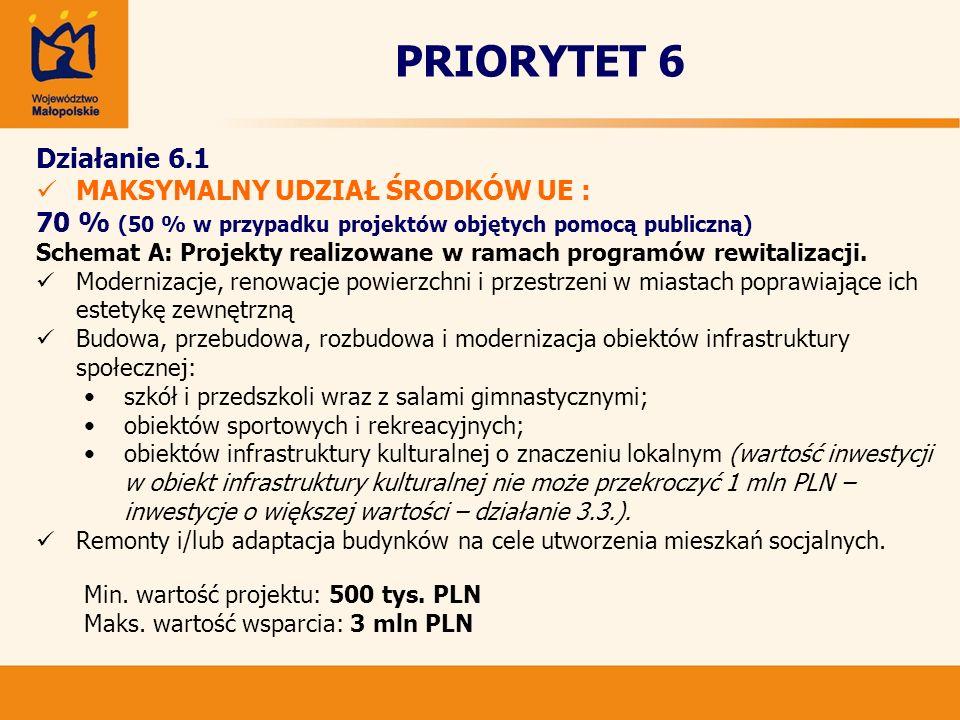 PRIORYTET 6 Działanie 6.1 MAKSYMALNY UDZIAŁ ŚRODKÓW UE :