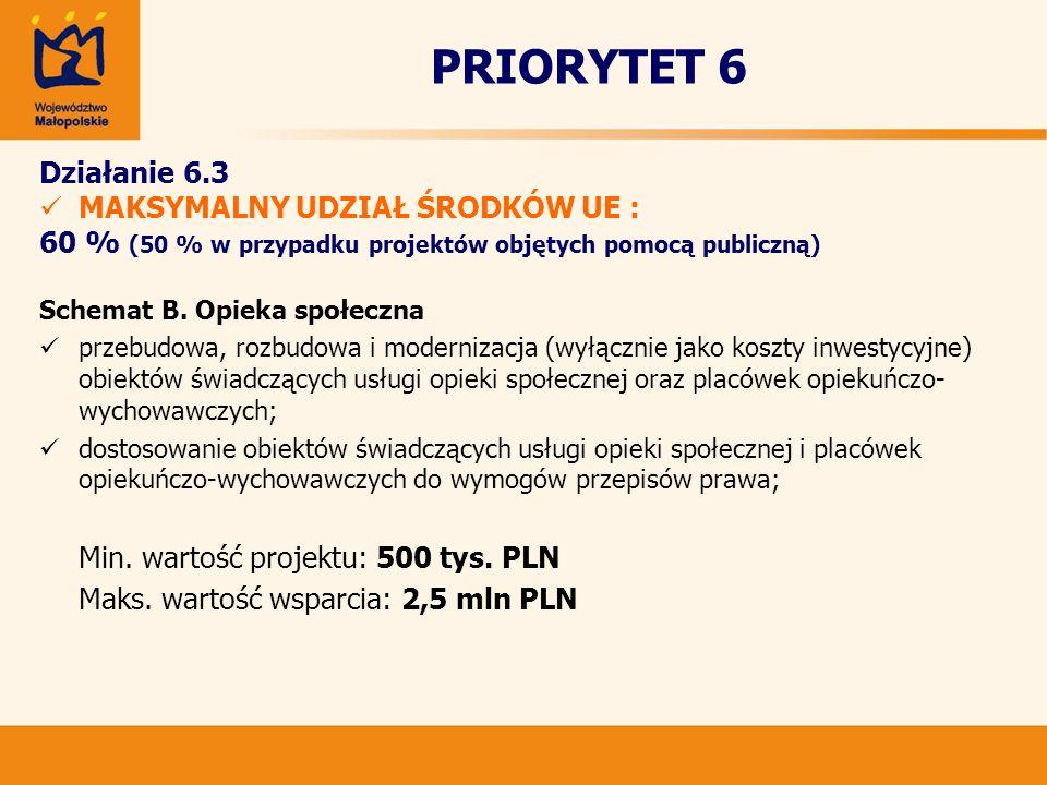 PRIORYTET 6 Działanie 6.3 MAKSYMALNY UDZIAŁ ŚRODKÓW UE :