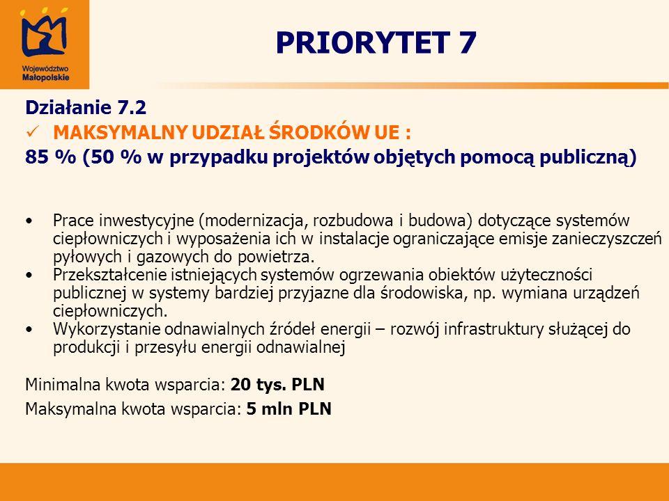 PRIORYTET 7 Działanie 7.2 MAKSYMALNY UDZIAŁ ŚRODKÓW UE :