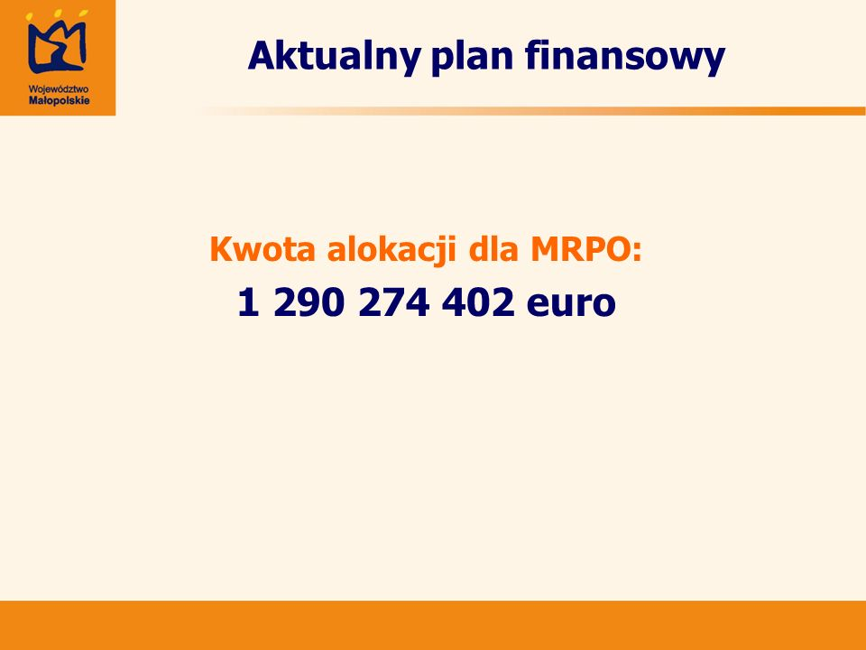 Aktualny plan finansowy
