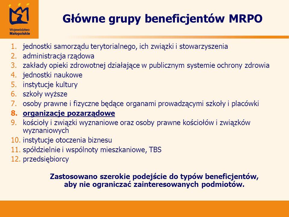 Główne grupy beneficjentów MRPO