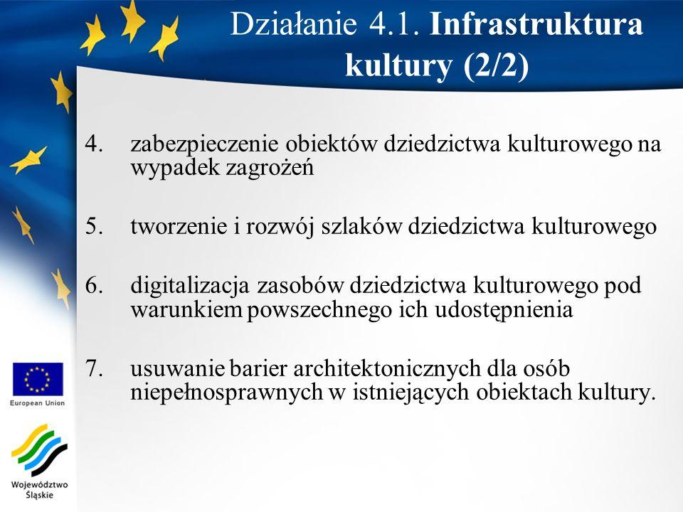Działanie 4.1. Infrastruktura kultury (2/2)