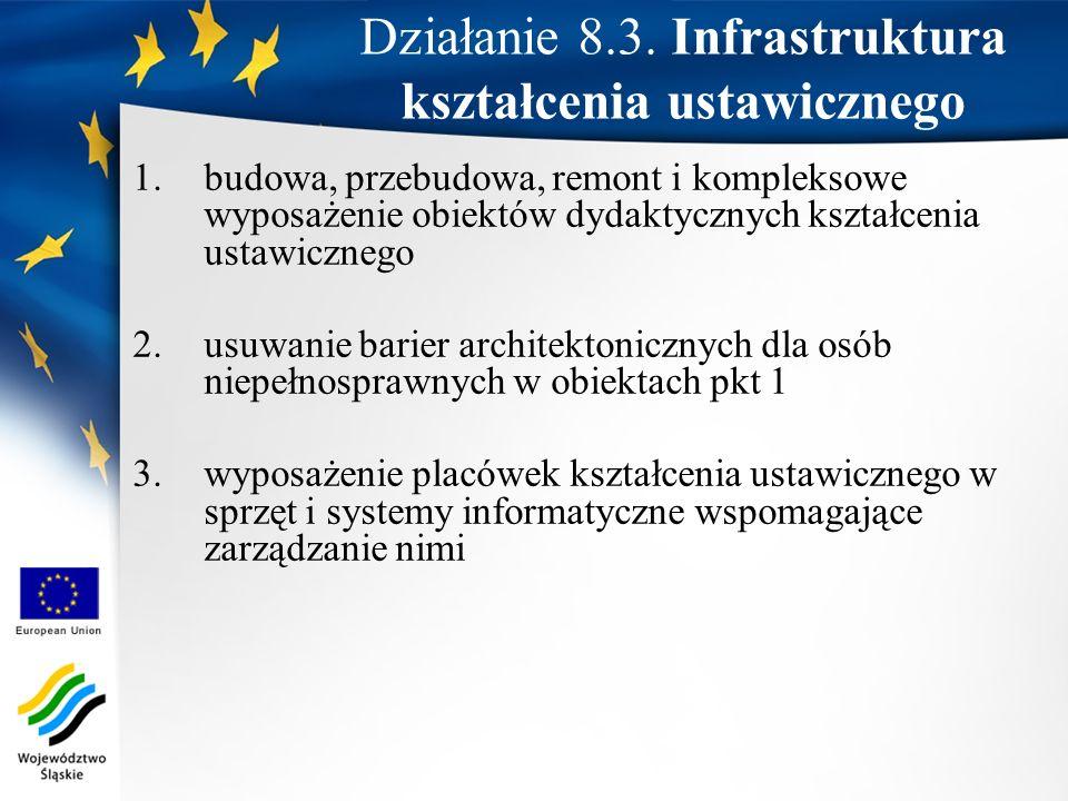 Działanie 8.3. Infrastruktura kształcenia ustawicznego