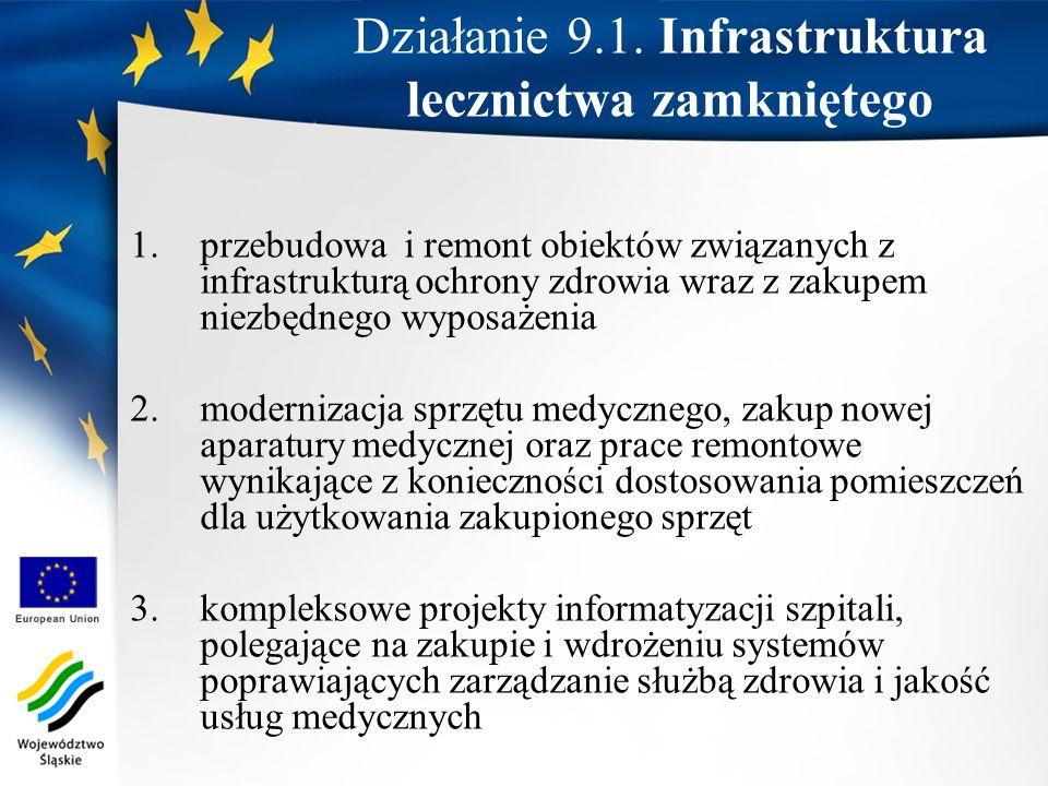 Działanie 9.1. Infrastruktura lecznictwa zamkniętego