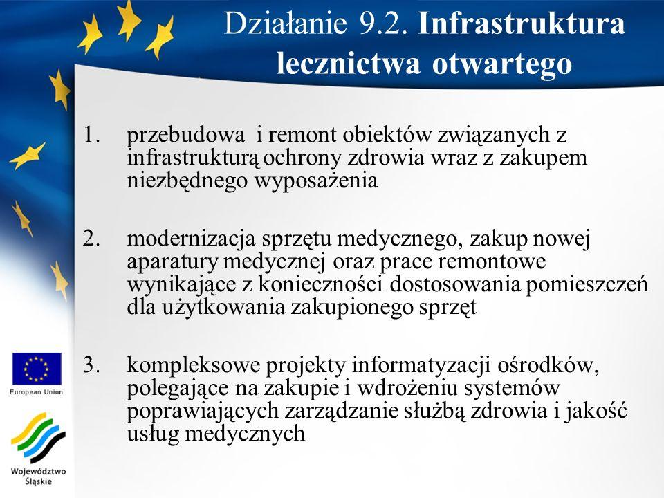 Działanie 9.2. Infrastruktura lecznictwa otwartego