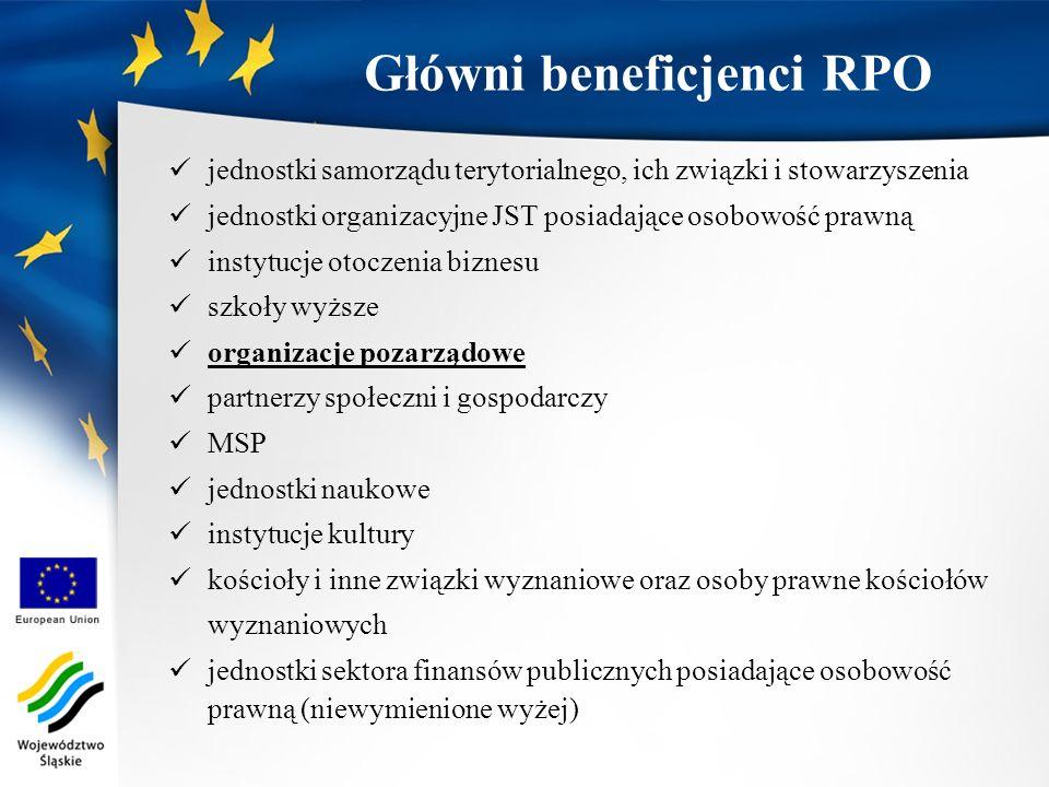 Główni beneficjenci RPO
