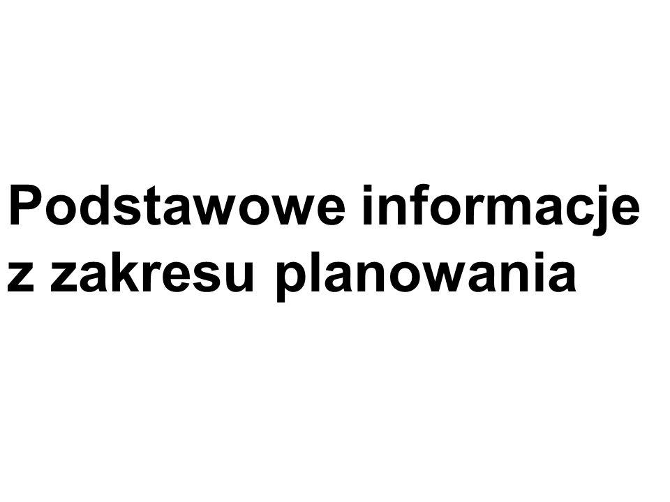Podstawowe informacje z zakresu planowania