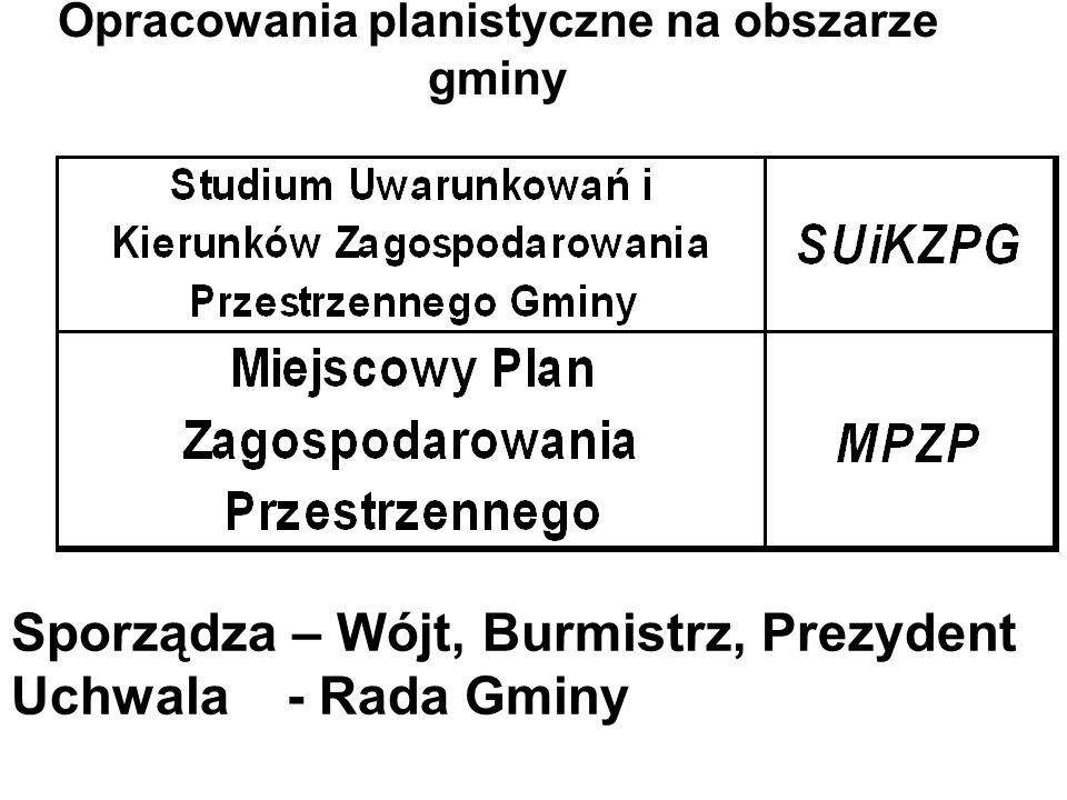 Opracowania planistyczne na obszarze gminy