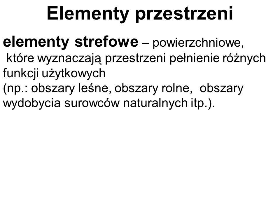 Elementy przestrzeni elementy strefowe – powierzchniowe,
