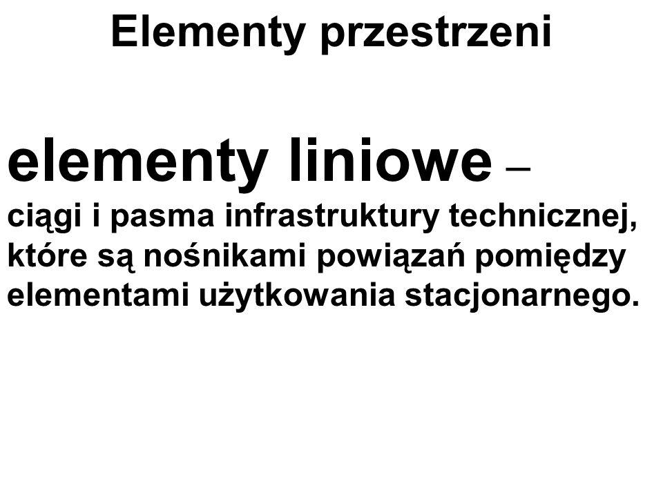 elementy liniowe – Elementy przestrzeni