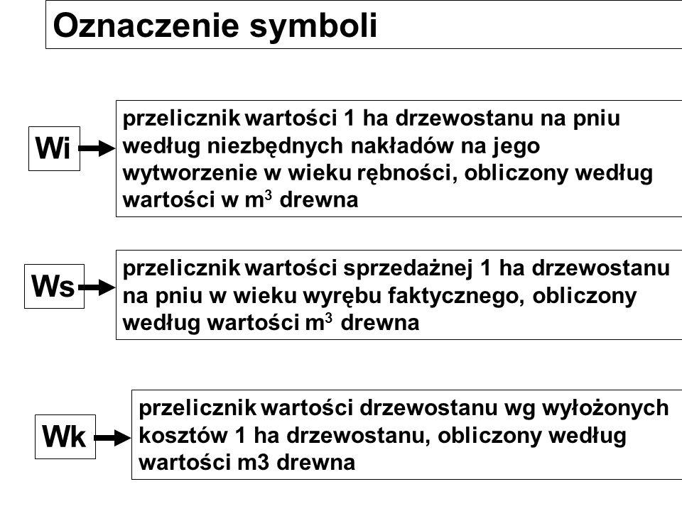 Oznaczenie symboli Wi Ws Wk