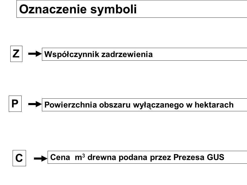 Oznaczenie symboli Z P C Współczynnik zadrzewienia