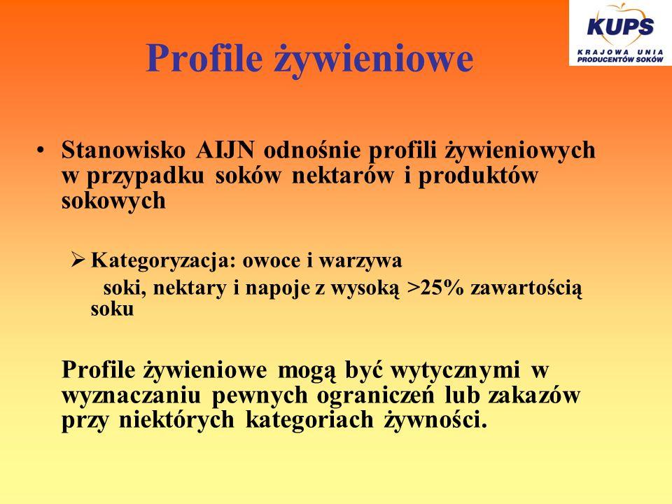 Profile żywieniowe Stanowisko AIJN odnośnie profili żywieniowych w przypadku soków nektarów i produktów sokowych.