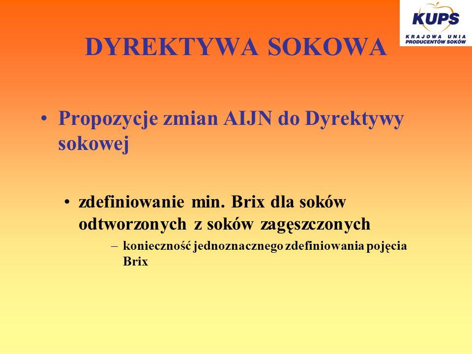 DYREKTYWA SOKOWA Propozycje zmian AIJN do Dyrektywy sokowej