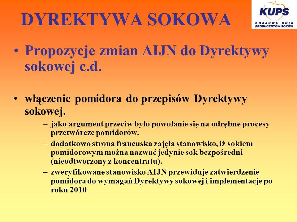 DYREKTYWA SOKOWA Propozycje zmian AIJN do Dyrektywy sokowej c.d.