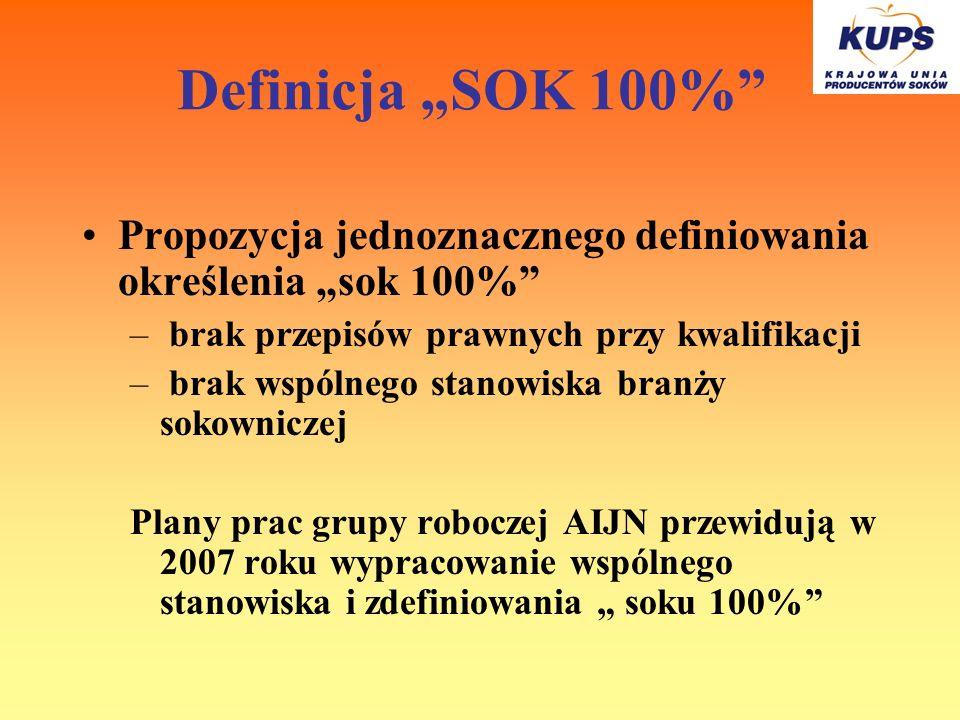 """Definicja """"SOK 100% Propozycja jednoznacznego definiowania określenia """"sok 100% brak przepisów prawnych przy kwalifikacji."""