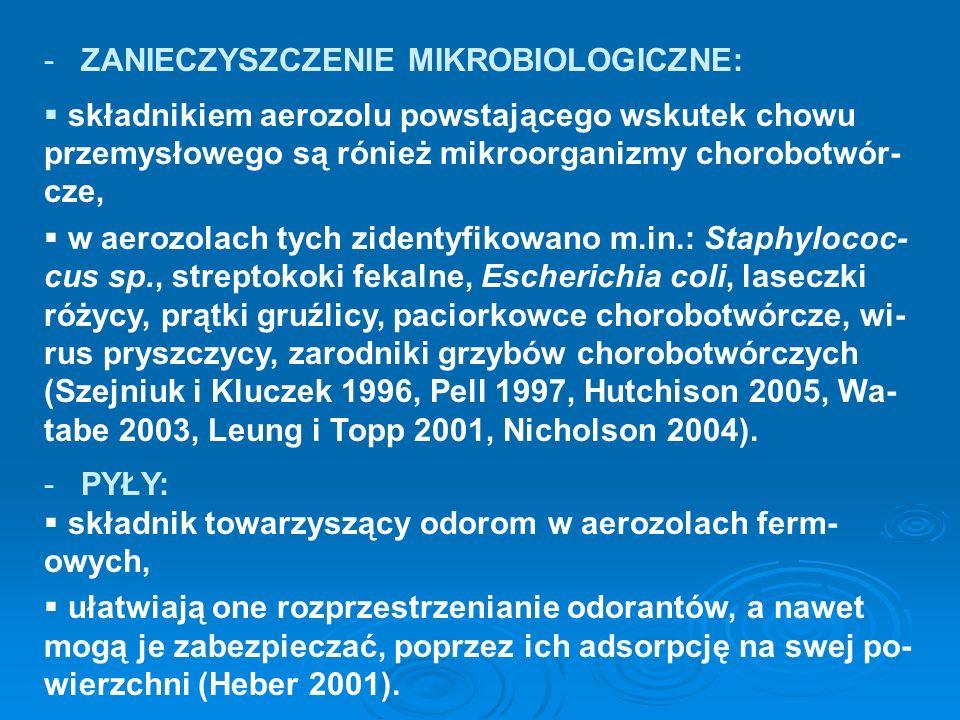 ZANIECZYSZCZENIE MIKROBIOLOGICZNE: