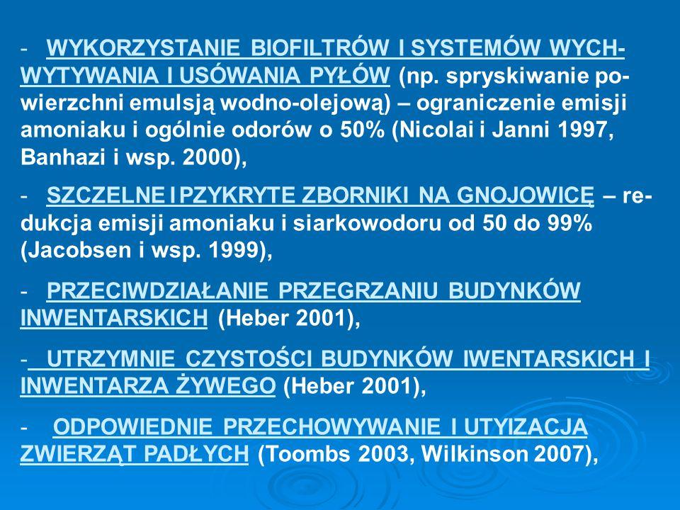 WYKORZYSTANIE BIOFILTRÓW I SYSTEMÓW WYCH-WYTYWANIA I USÓWANIA PYŁÓW (np. spryskiwanie po-wierzchni emulsją wodno-olejową) – ograniczenie emisji amoniaku i ogólnie odorów o 50% (Nicolai i Janni 1997, Banhazi i wsp. 2000),