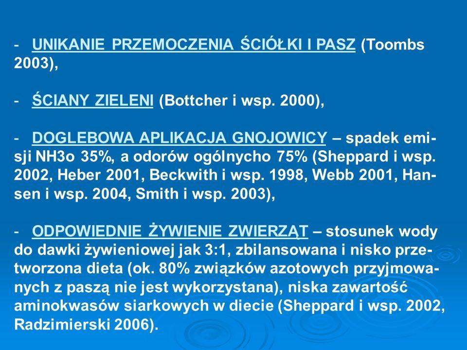UNIKANIE PRZEMOCZENIA ŚCIÓŁKI I PASZ (Toombs 2003),