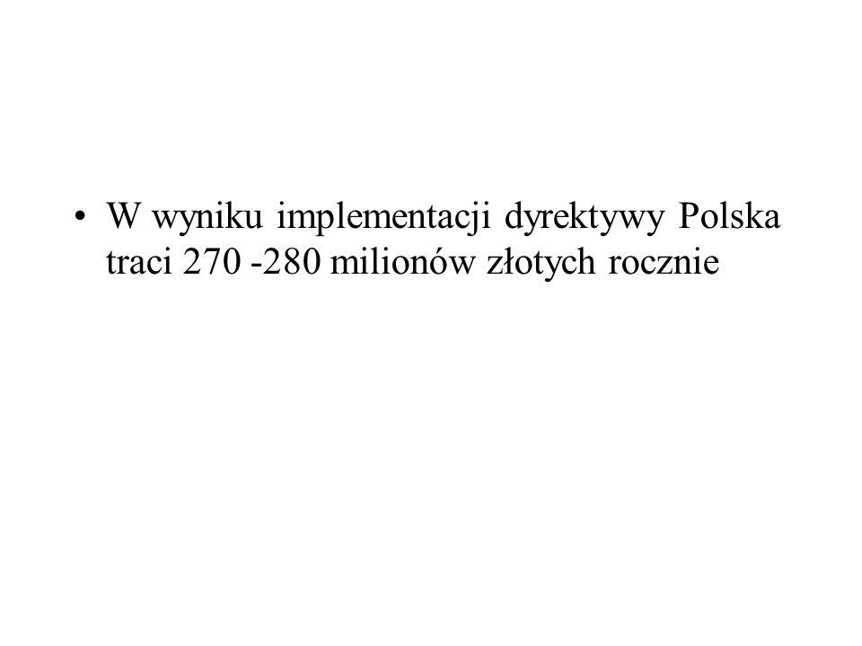 W wyniku implementacji dyrektywy Polska traci 270 -280 milionów złotych rocznie