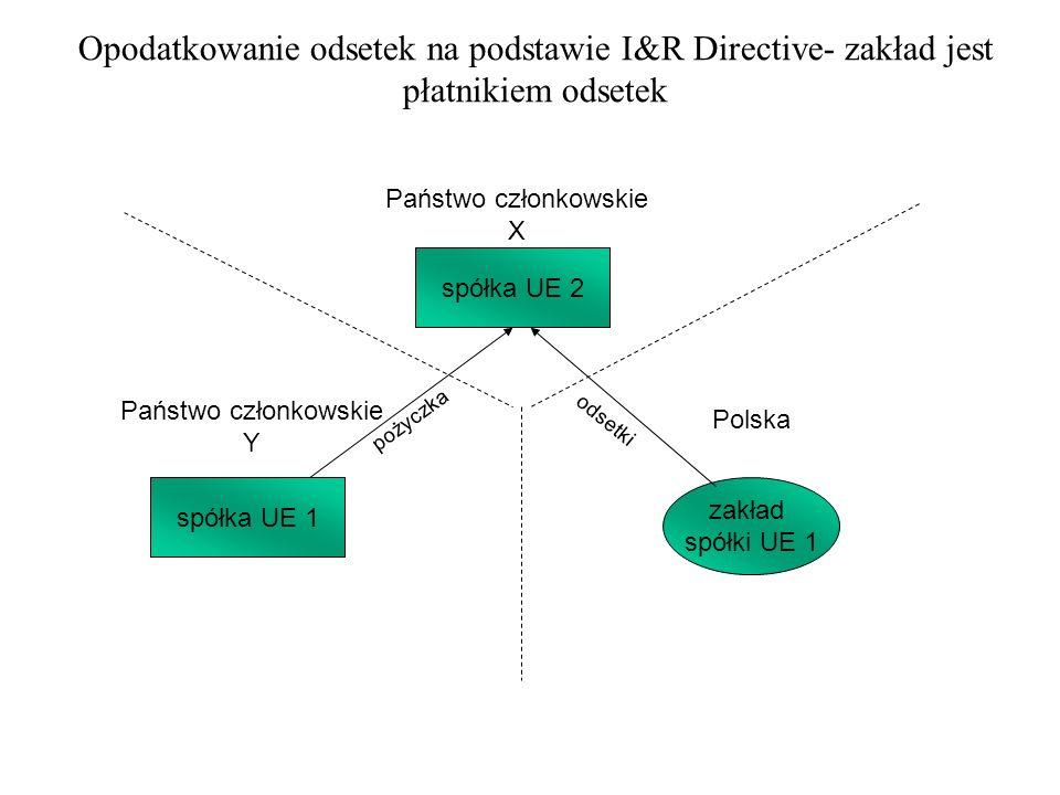 Opodatkowanie odsetek na podstawie I&R Directive- zakład jest płatnikiem odsetek
