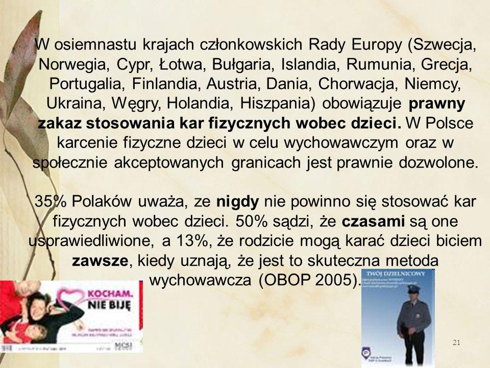 W osiemnastu krajach członkowskich Rady Europy (Szwecja, Norwegia, Cypr, Łotwa, Bułgaria, Islandia, Rumunia, Grecja, Portugalia, Finlandia, Austria, Dania, Chorwacja, Niemcy, Ukraina, Węgry, Holandia, Hiszpania) obowiązuje prawny zakaz stosowania kar fizycznych wobec dzieci. W Polsce karcenie fizyczne dzieci w celu wychowawczym oraz w społecznie akceptowanych granicach jest prawnie dozwolone.