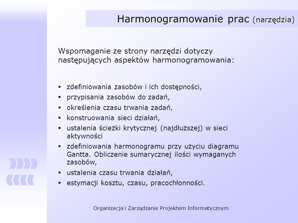 Harmonogramowanie prac (narzędzia)