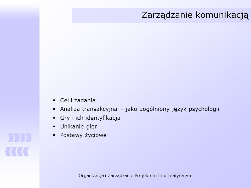 Zarządzanie komunikacją