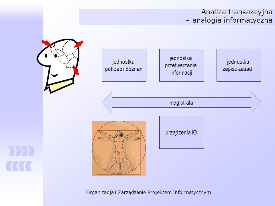 Analiza transakcyjna – analogia informatyczna