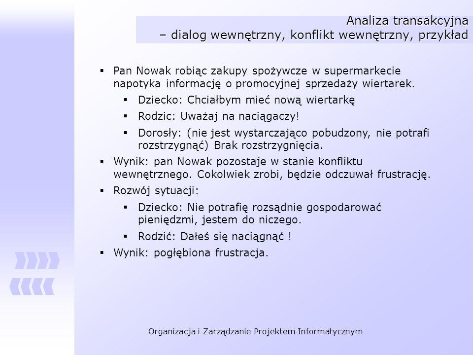 Analiza transakcyjna – dialog wewnętrzny, konflikt wewnętrzny, przykład