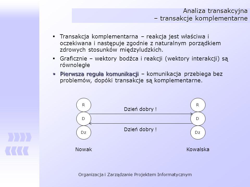 Analiza transakcyjna – transakcje komplementarne