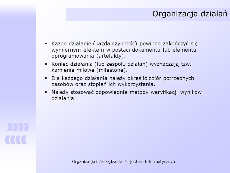 Organizacja działań