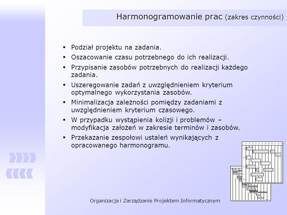 Harmonogramowanie prac (zakres czynności)