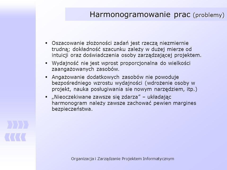 Harmonogramowanie prac (problemy)